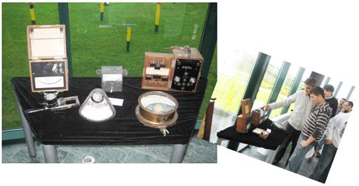 Exposición de Aparatos Antiguos de Medición Eléctrica