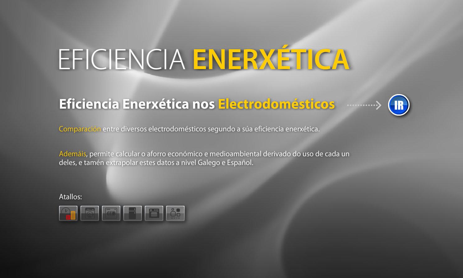 Eficiencia enerxética nos electrodomésticos