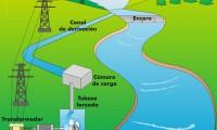 Central hidroeléctrica fluente