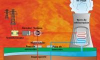 Central geotérmica para producción eléctrica