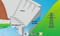 Central hidroeléctrica con encoro