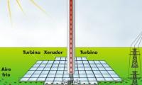 Esquema dun concentrador solar de chimenea