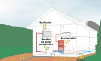 Installation with geothermal heat pump