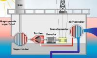 Maremothermal energy plant
