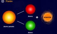 Reacción de fisión nuclear