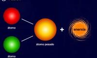 Reacción de fusión nuclear