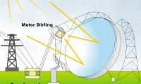 Schematic of a solar concentrator os parabolic discs