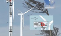 Informative diagram os a wind turbine