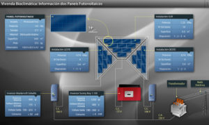 Paneis fotovoltaicos da vivenda bioclimática