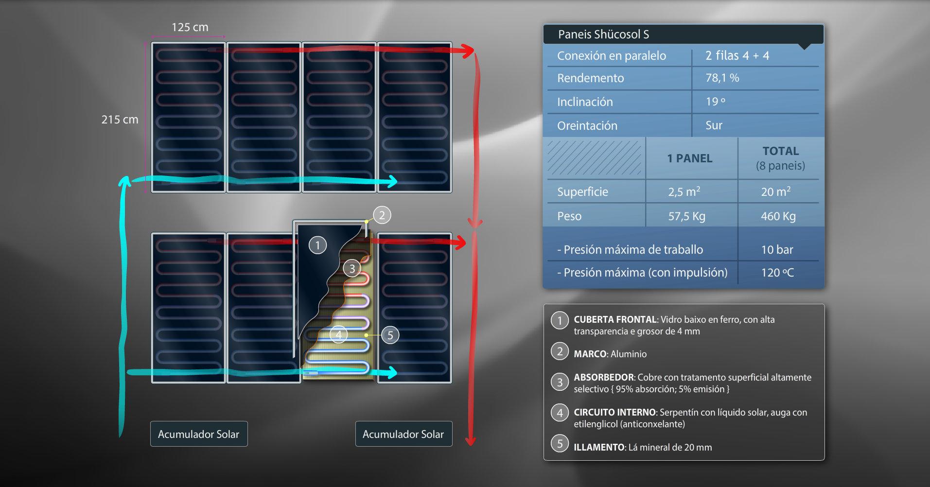 Instalación de paneis solares térmicos da vivenda bioclimática